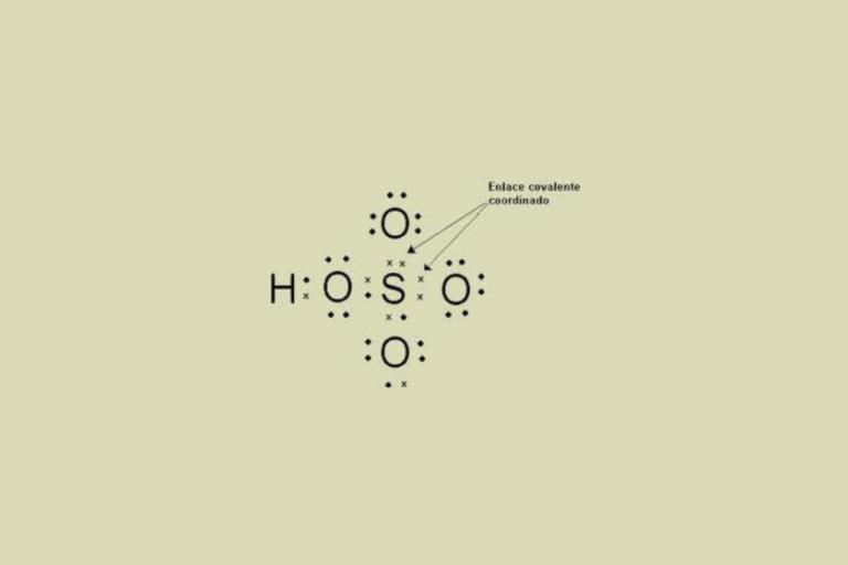 enlace covalente polar y apolar